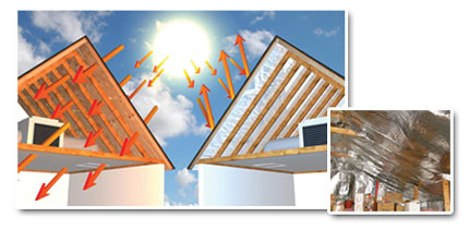 Radiant Barrier Reflective Insulation